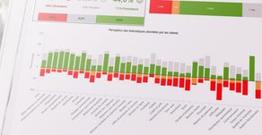 Analyse textuelle,Data visualisation et Data storytelling