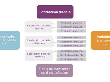 Comment restituer les résultats d'une enquête de satisfaction ?