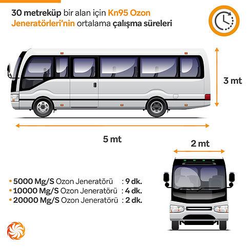 Kn_Otobüs.jpg