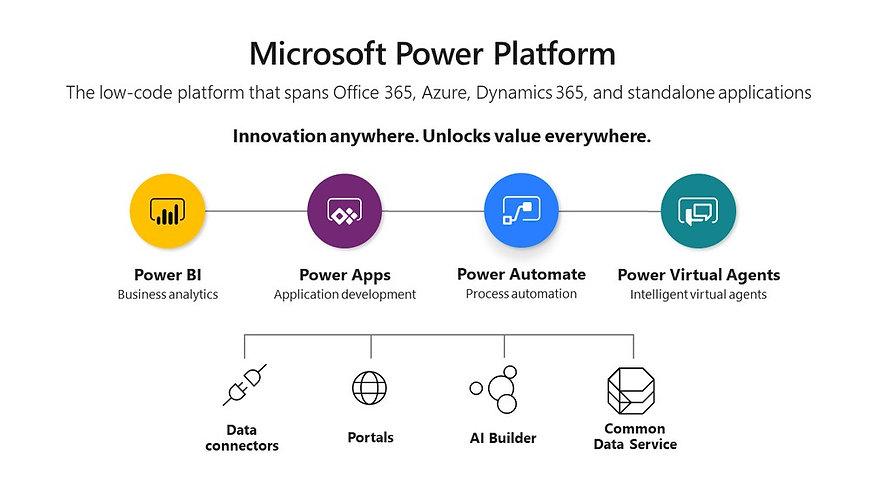 power_platform_p1.jpg