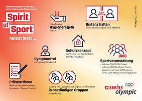 COVID19-Schutzkonzept_WilerseeStafette