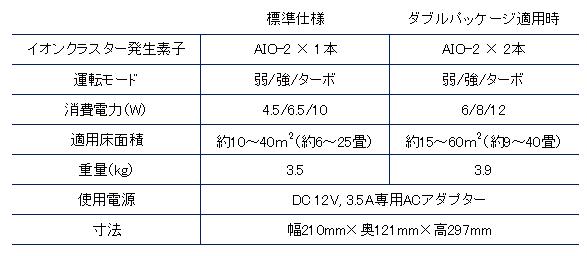 WT-002仕様.png