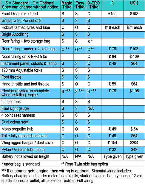 Magic Trike standard optional table.jpg