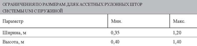 Ограничения по размерам для рулонных штор системы UNI пружина.
