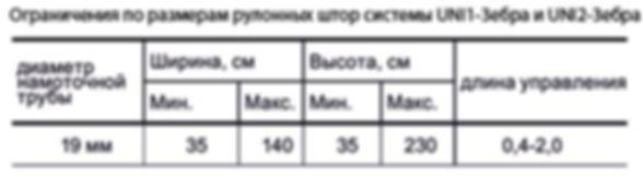 Ограничения по размерам для рулонных штор системы UNI 2 ЗЕБРА.