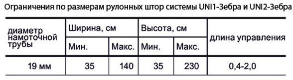 Ограничения по размерам для рулонных штор системы UNI 1 ЗЕБРА.