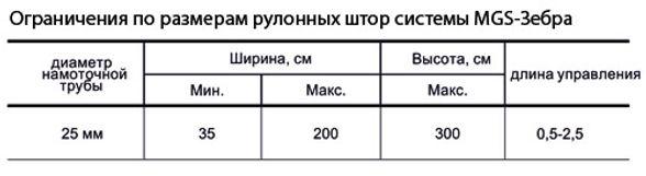 Ограничения по размерам для рулонных штор открытой системы MGS ЗЕБРА.