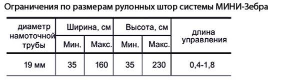 Ограничения по размерам для рулонных штор системы MINI ЗЕБРА.