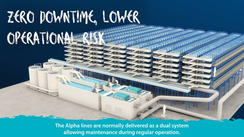 Alpha Aqua & Bluegen Korea
