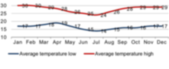 LM temp.png