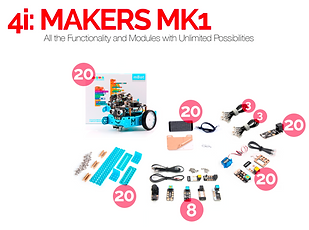SMINKS LABS coding electronics robotics kit