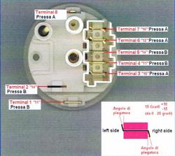 AS-1 Connectors