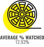 14 Average Watch Percentage.png