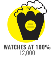 13 Watches at 100percent.png