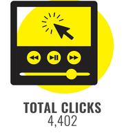 04 Total Clicks.png