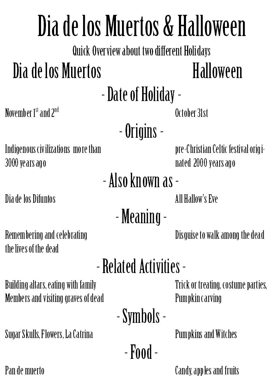 Difference between Halloween and El dia de los muertos