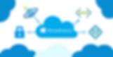 microsoft-azure-managed-services-2-1.png