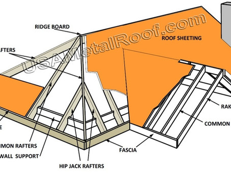 General Roofing Terminology  Below you will find the major roof components illustrated and briefly