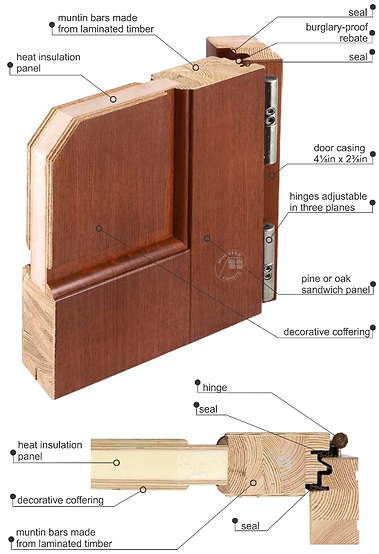 door cross section STILE  Houster Choice