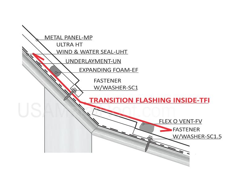 TRANSITION FLASHING INSIDE TFI