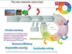MINERALS VALUE CHAIN .JPG