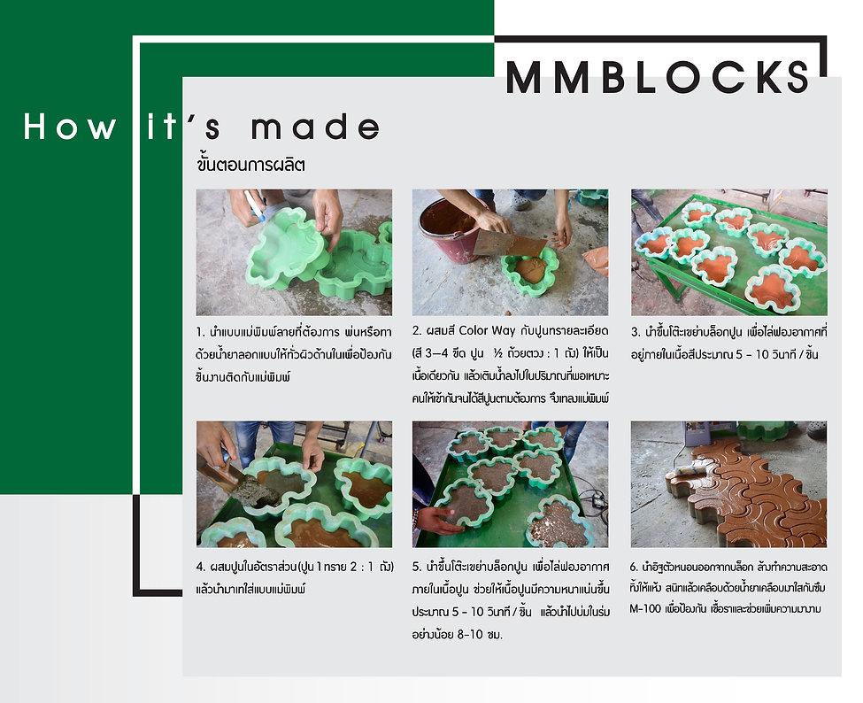 MMBLOCK3-1-19-2 002.jpg