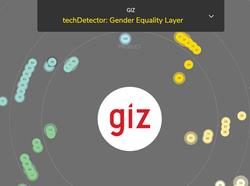 Giz Gender