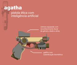 Agatha - CMC TCC
