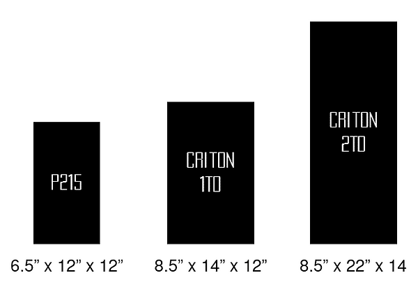 Kit Size.png
