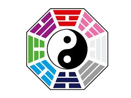 FENG SHUI-Harmonia dos espaços internos