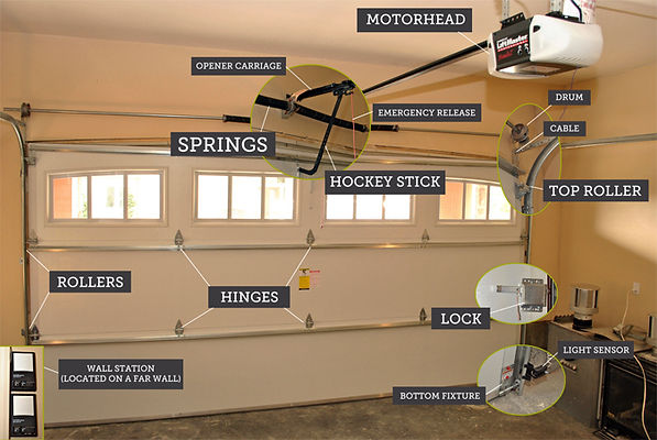 Garage Door Repair in Medford Oregon