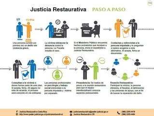 Próximo MADRID: TALLER (1a parte) DE PRÁCTICAS RESTAURATIVAS Y FACILITACIÓN DE CÍRCULOS RESTAURATIVO