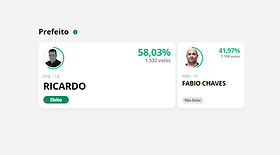 eleição_ricardo.jpg
