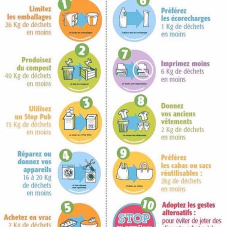 10 petits gestes efficaces et faciles