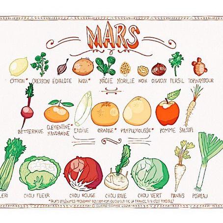 Manger des fruits et légumes locaux et de saison