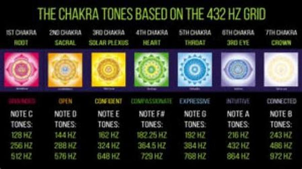 chakra sound.jpg