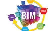Online conference on BIM technologies and the solutions of the world's leading IT companies