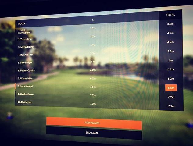 Indoor Golf Scores