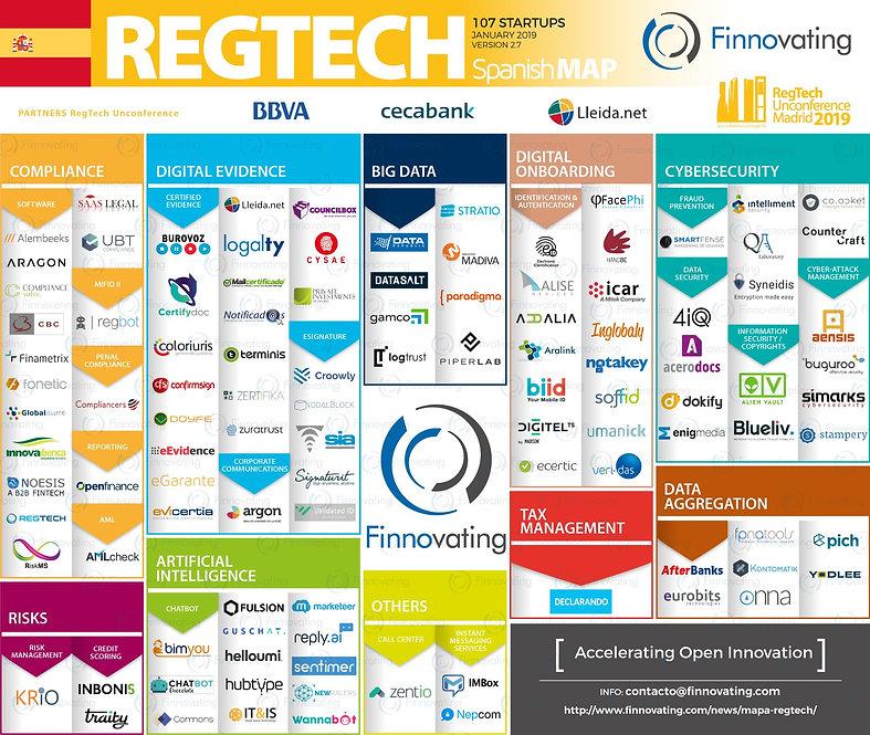 Mapa Regtech