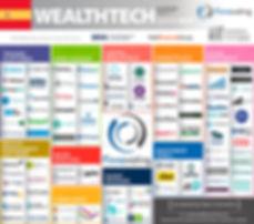 SPAIN_WealthTech_February_2019-1.4B.jpg