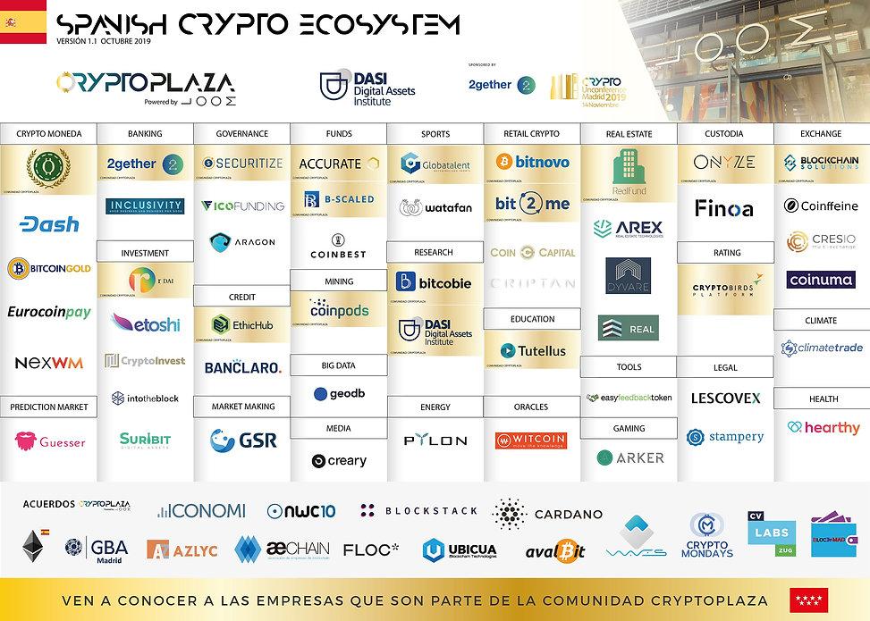 nuevo mapa crypto .jpg