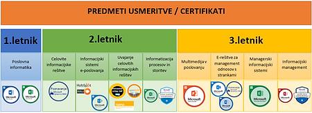 EP_predmeti_certifikati1.png