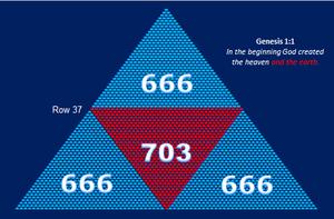Und da sind wir bei der Pyramide, die 3 * 666 enthält.