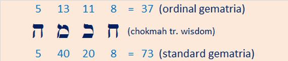 Weisheit in Zahlen 37*73