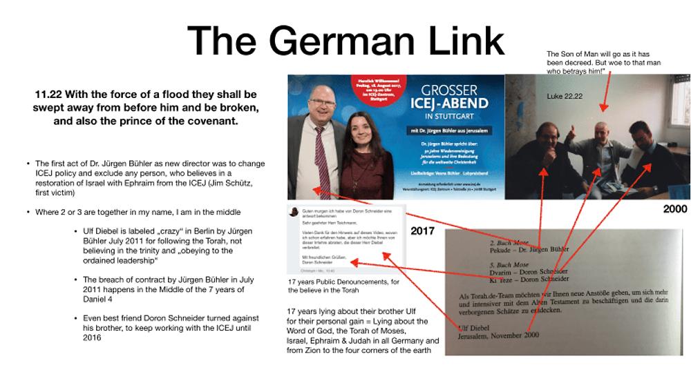 Der Deutsche Link
