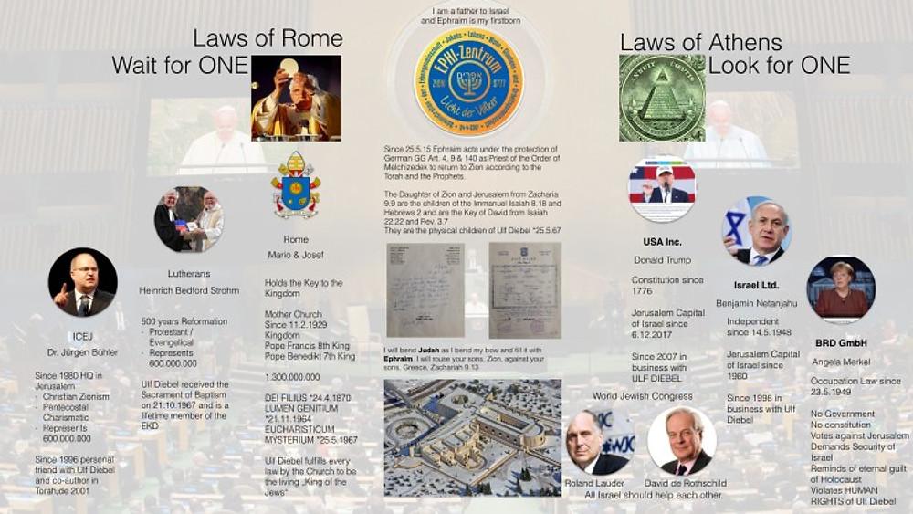 Ephraim Legal Status.001