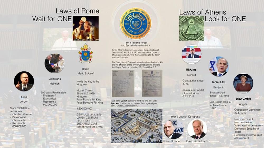 Jerusalem Athen Rom.001