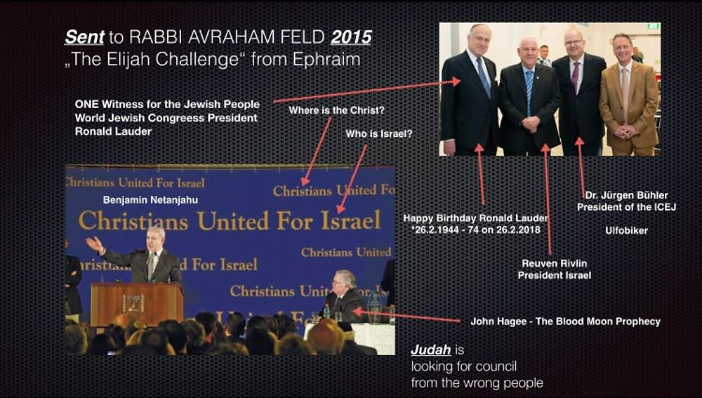 Elijah Challenge