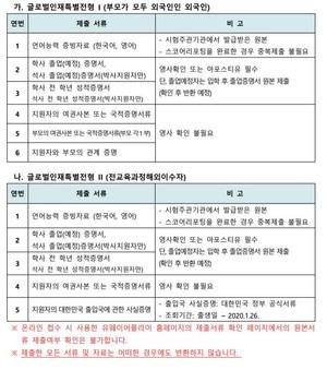 16년특례, 서울대 일반대학원 글로벌인재 예비합격자 합격발표이후 안내