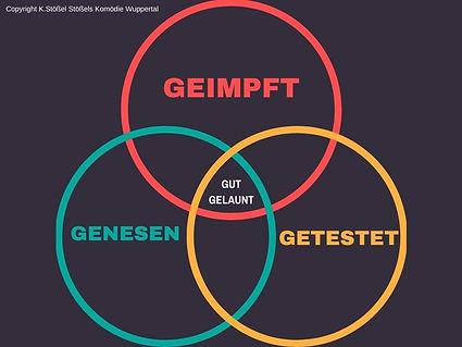 Wertinnovation durch Design Venn-Diagramm (1).jpg